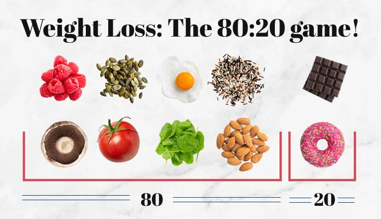 should I follow the 80/20 diet ?